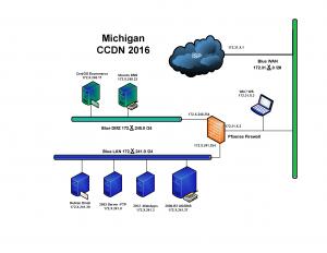 CCDN2016